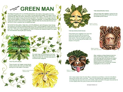 Green Man Easy Guide Poster